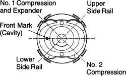 Small Engine Compression Specifications Small Engine