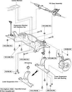 Chevy 4wd Actuator Location, Chevy, Free Engine Image For