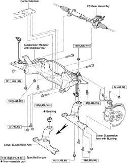 toyota rav4 parts diagram rv 50 amp service   repair guides front suspension lower control arms autozone.com
