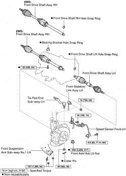 Restraint Control Module Location, Restraint, Free Engine