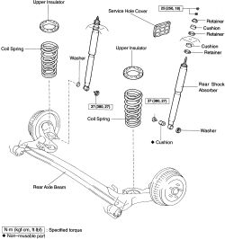   Repair Guides   Rear Suspension   Shock Absorbers   AutoZone