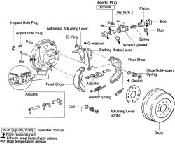 2002 toyota camry parts diagram 2001 grand caravan radio wiring | repair guides rear drum brakes brake drums autozone.com