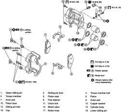 | Repair Guides | Front Disc Brakes | Brake Caliper | AutoZone