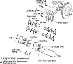 schematics and diagrams: Brake Disc Rotor replacing on