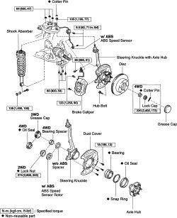 | Repair Guides | Front Suspension | Wheel Bearings | AutoZone