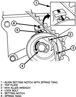 2002 dodge neon engine diagram 1994 honda accord | repair guides mechanical components timing belt autozone.com