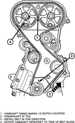 Diagram..water pump and timimng belt for a 2002 pt