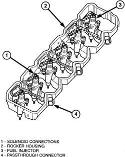 Fuel Bleed Valve Fuel Indicator Wiring Diagram ~ Odicis
