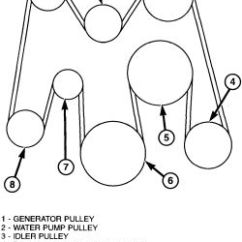 12 Valve Cummins Fuel System Diagram 1972 Ford Truck Ignition Wiring Repair Guides Engine Mechanical Components Accessory Drive Belts Click Image To See An Enlarged View