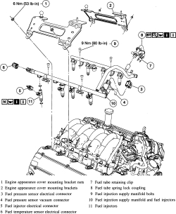 A Diagram For 2001 Lincoln Navigator Suspension, A, Free
