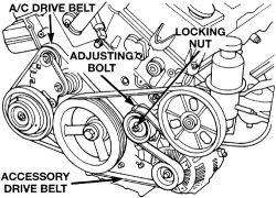 Ford repair professionals: Dodge Avenger Drive Belt Replacing?