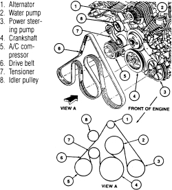 2004 Mercury Grand Marquis Engine Diagram. 2004