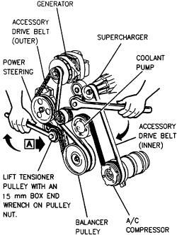 2006 pontiac g6 fuse diagram 240 volt wiring | repair guides engine mechanical components accessory drive belts autozone.com