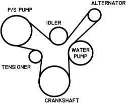 HowToRepairGuide.com: Drive Belt Diagram for 2001 Pontiac
