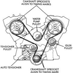1995 Chevy Lumina Engine Diagram Asco Redhat Wiring   Repair Guides Mechanical Components Timing Belt Autozone.com