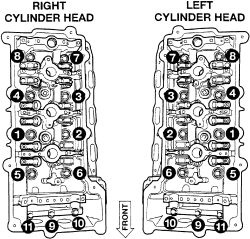 Dodge stratus Where can I find instructions on repairing a
