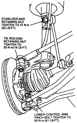   Repair Guides   Steering   Tie Rods   AutoZone