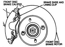 Remove brake caliper ford contour