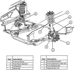 Astro Van Rear Suspension, Astro, Free Engine Image For