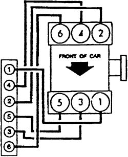 Mitsubishi Montero LS: What is the Plug on Coil Order for a