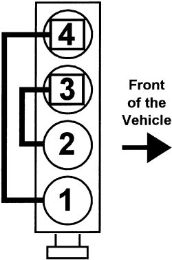 4g91 carburetor wiring diagram of truck drivers repair guides firing orders autozone com click image to see an enlarged view
