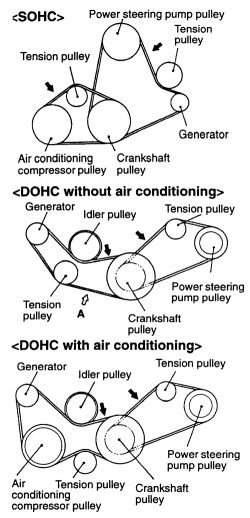 SOLVED: Diagram for serpentine belt on a mitsubishi galant