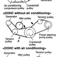 2005 Mazda 3 Serpentine Belt Diagram 95 Honda Accord Engine   Repair Guides Mechanical Components Accessory Drive Belts Autozone.com