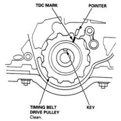 1992 Honda Accord Engine Diagram Standard 7 Pin Trailer Wiring Australia   Repair Guides Mechanical Components Timing Belt, Sprockets, Front Cover & Seal ...