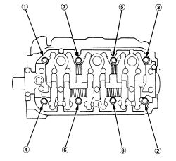 Acura Rl Engine Block Heater, Acura, Free Engine Image For
