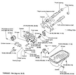 | Repair Guides | Engine Mechanical Components | Oil Pump | AutoZone