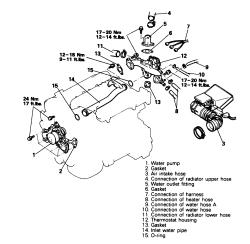 holden astra timing belt diagram kenwood kdc mp345u wiring repair guides water pump removal installation 1 autozone com click image to see an enlarged view