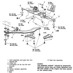 dodge electronic ignition wiring diagram dodaf sv 2 | repair guides power rack & pinion steering gear removal installation autozone.com