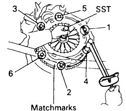 schematics and diagrams: Clutch component assembly diagram
