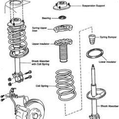 2001 Saturn Sl2 Wiring Diagram Parts Of A Pocket Knife   Repair Guides Front Suspension Struts (macpherson Struts) Autozone.com