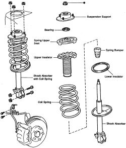vw coil wiring diagram taco | repair guides front suspension struts (macpherson struts) autozone.com