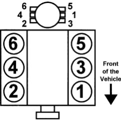 4 3 Vortec Firing Order Diagram Heating And Cooling Thermostat Wiring | Repair Guides Orders Autozone.com