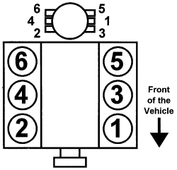 isuzu wiring diagram npr 2004 jeep grand cherokee door harness | repair guides firing orders autozone.com
