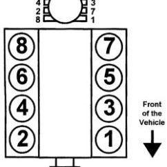 Mercruiser Wiring Diagram 7 4 12 Volt Cigarette Lighter Plug | Repair Guides Firing Orders Autozone.com