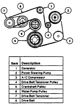 i need a belt diagram for a 2001 ford windstar