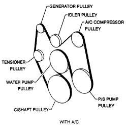   Repair Guides   Engine Mechanical Components   Accessory Drive Belts   AutoZone