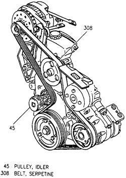 2001 Pontiac Aztek: code says..it is a camshaft alignment