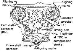 Nissan/Datsun Pathfinder 4x4: timing belt replacement