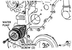 Dodge Ram 3500 Water Pump Diagram, Dodge, Free Engine