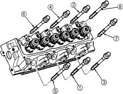 I have a 2004 Ford Ranger 3.0L V6. My ford dealer just told
