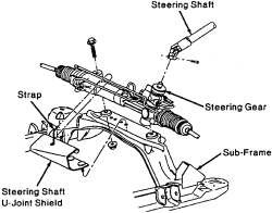 Ford windstar rack and pinion leak