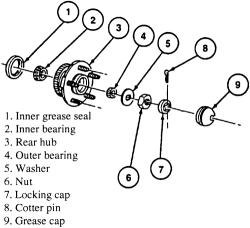 Rear Wheel Seal Location Rear Axle Assembly Wiring Diagram