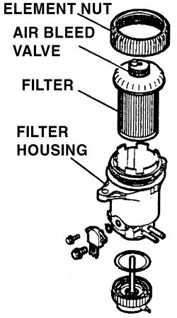 Engine Diagram On Small Fuel Filter Direction Of, Engine