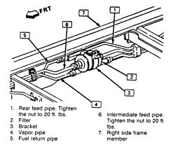 1994 Ford taurus fuel filter location