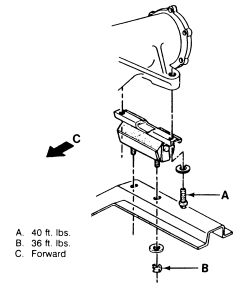 Vacuum Cleaner Belts Power Tool Belts Wiring Diagram ~ Odicis