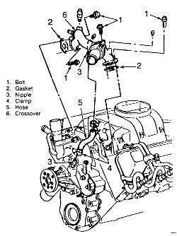 Heater Hose Thermostat Housing Flywheel Housing Wiring